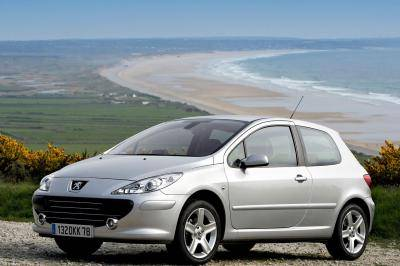 test peugeot 307 cc twee in 233 233 n auto autotests