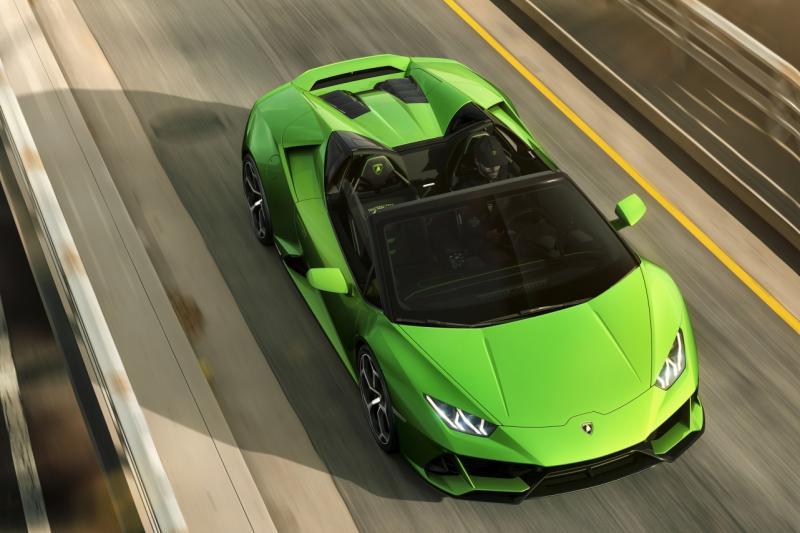 Lamborghini-kopers zijn verrassend jong