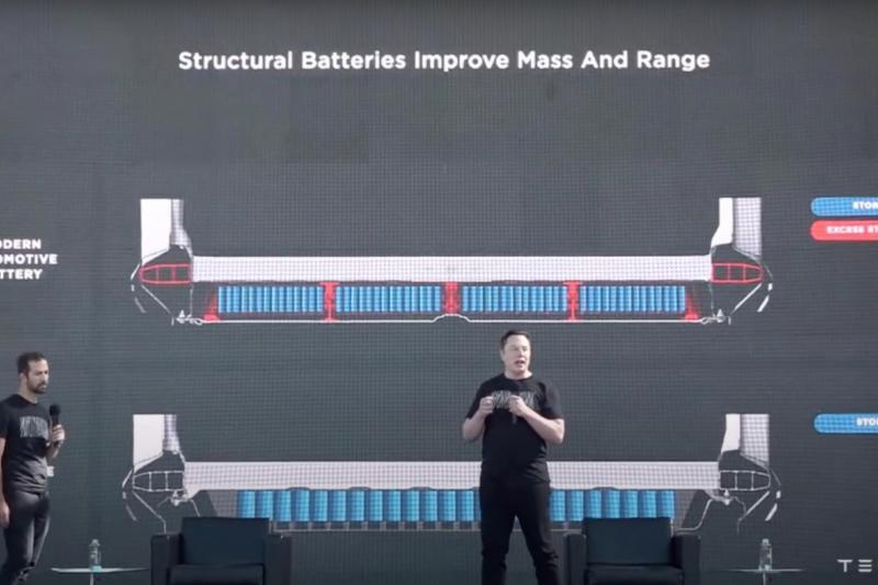 Tesla van 25.000 euro valt of staat met deze 4 uitvindingen